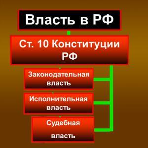 Органы власти Каспийского